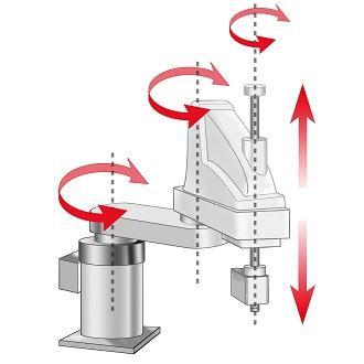 水平多関節ロボットイメージ図.jpg